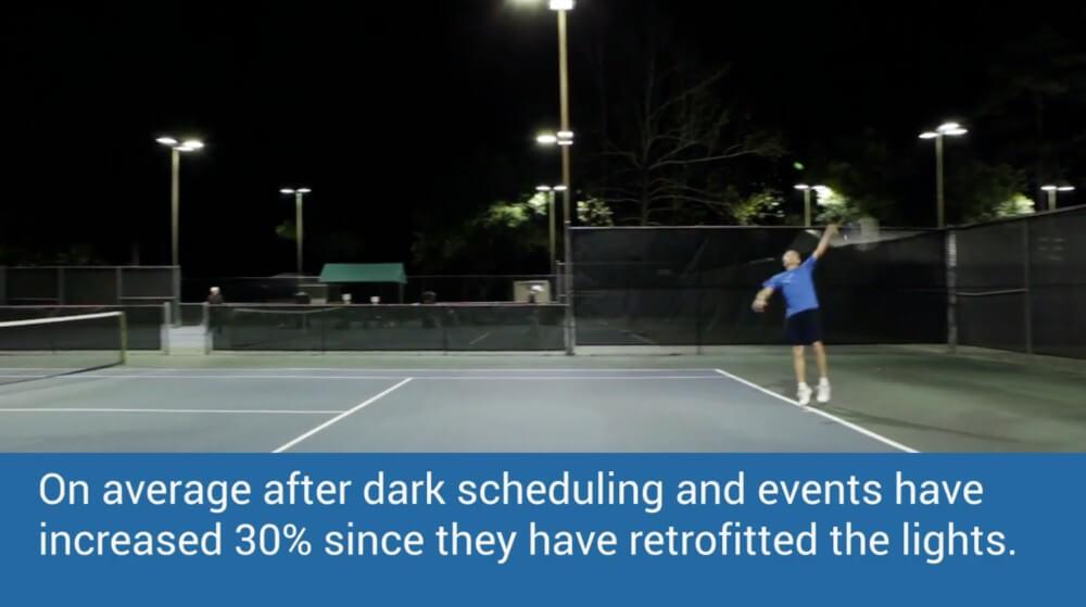 Kingwood Tennis Court Lighting